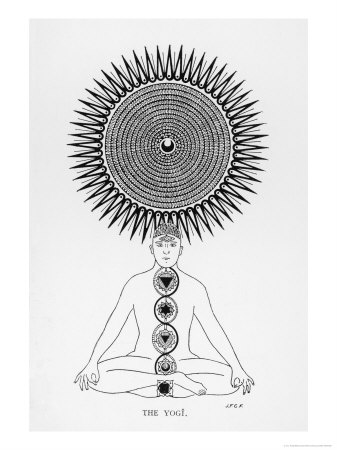 Schematic Representation of the Yogi Performing His Spiritual Exercise - J.f.c.  Fuller
