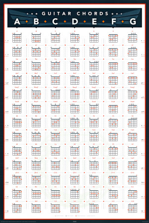 Guitar Chords College Music Poster