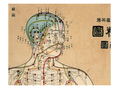 Acupuncture Points and Meridians of ...
