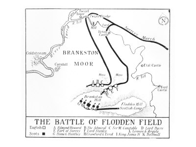 Plan of the Battle of Flodden Field in 1513