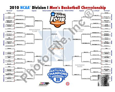 Duke University Blue Devils NCAA 2010 Nationals Championship Bracket
