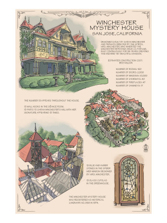 Winchester Mystery House - San Jose, CA - Technical