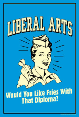 Liberal Arts Like Fries With That Diploma Funny Retro Poster