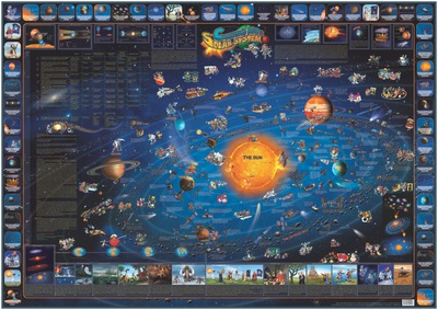 Children's Map of the Solar System, Laminated Educational Poster Laminated Poster