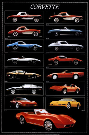 Buy Corvette Chart at AllPosters.com