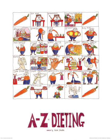 A-Z of Dieting