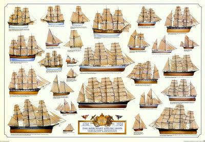 Ship Merchant Sailing Ships