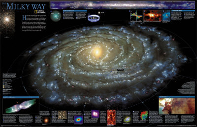 Milky Way Chart - ©Spaceshots Posters
