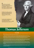 Founding Fathers:Thomas Jefferson