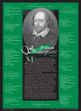 Buy William Shakespeare at AllPosters.com