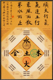 Buy Feng Shui at AllPosters.com