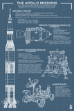 Buy Apollo Missions - Blueprint Poster at AllPosters.com