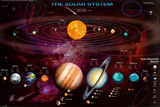 Solar System and Trans-Neptunian Objects Solar System Solar System Planets planet jupiter