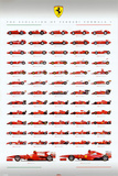Ferrari F1 - Evolution