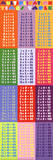 Multiplication (Math Times Tables) Art Poster Print