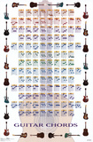 Guitar Chords Learn to Play Print Music Poster Poster