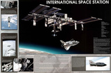 International Space Station Educational Science Chart Poster Print
