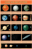 Our Solar System Planets Educational Chart Poster