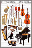 Instruments Symphony Orchestra Poster