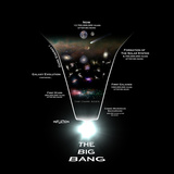 Diagram Illustrating the History of the Universe