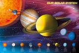 Solar System Solar System planet jupiter