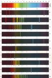 Flame Emission Spectra of Alkali Metals