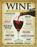 Wine Around the World Tin Sign Tin Sign