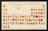 Periodic Table of the Desserts Educational Food Poster