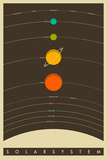 The Solar System The Andromeda Galaxy Classic You Are Here Galaxy Space Science Poster Print astronomy