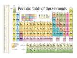Periodic Table of the Elements White Scientific Chart Poster Print Illustrated Periodic Table of the Elements Educational Poster Periodic Table Elements Periodic Table of the Elements Dark Blue Periodic Table of the Elements White Scientific Chart Poster Print