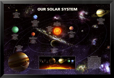 Solar System Objects by Size - Pics about space