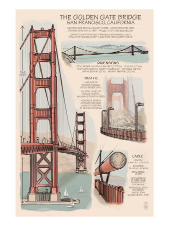 golden gate bridge drawing clip art. Golden Gate Bridge Drawing - Page 2 | Golden Gate Bridge Drawing - Page 3