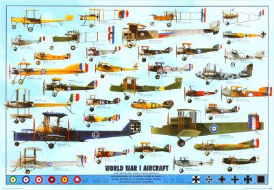 world war i aircraft poster at