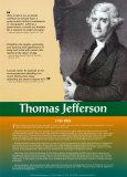 Founding Fathers:Thomas Jefferson