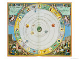 Chart Describing the Movement of the Planets  from Celestial Atlas  or the Harmony of the Universe
