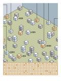 Texture  Computer Language