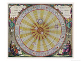 Copernicus&#39;s System