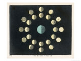 The Moon&#39;s Phases