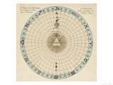 Zodiacal Chart Showing the Image of God in Man According to the Three Principles of Divine Being