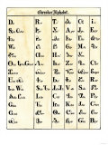 Cherokee Alphabet Developed by Sequoyah