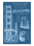 San Francisco  CA  Golden Gate Bridge Technical Blueprint