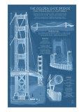 San Francisco  CA  Golden Gate Bridge Technical Blueprint
