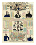 The National Political Chart  Civil War  c1861