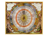 Copernican Solar System  1660
