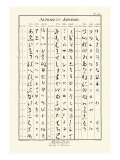Alphabets Japonois