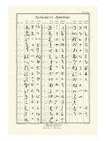 Alphabets Japonois