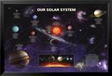 Notre système solaire Poster en laminé encadré