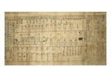 Papyrus d'Ankheseniset : voyage du dieu solaire dans les régions de l'Au-de