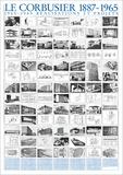 Realisations et Projets  1905-1985