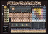 Periodic Table Chart - Spaceshots